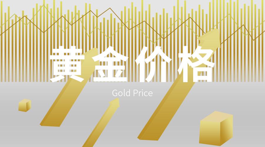 美国金融市场休市 现货黄金价格高位回落